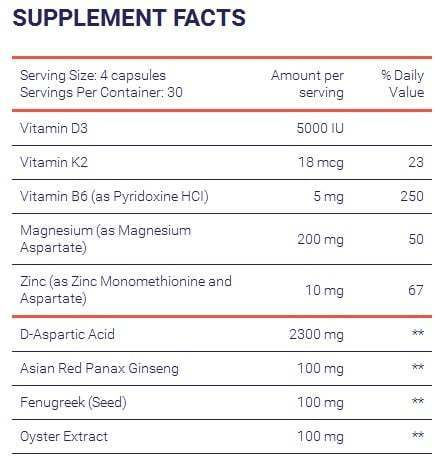 TestoFuel ingredients, full ingredient list