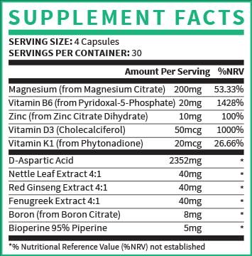 TestoGen ingredients, official ingredient profile